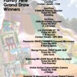 2016 Grand Draw Prize Winners – Were you one of the lucky ones ?